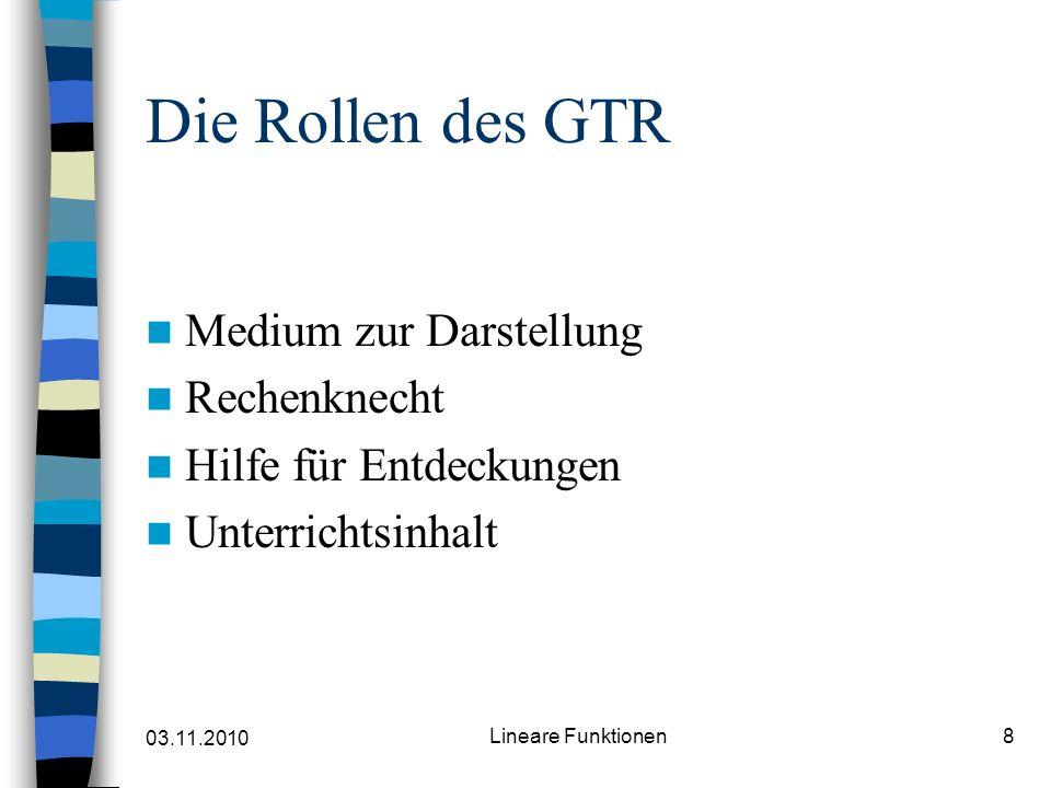 03.11.2010 Lineare Funktionen8 Die Rollen des GTR Medium zur Darstellung Rechenknecht Hilfe für Entdeckungen Unterrichtsinhalt