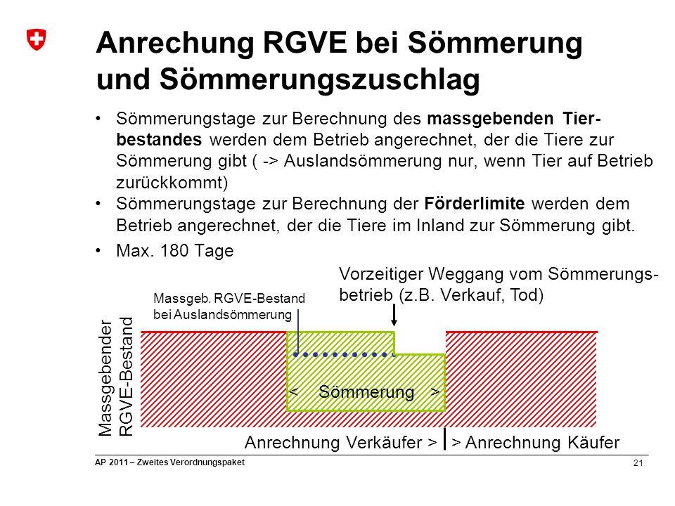 21 AP 2011 – Zweites Verordnungspaket Anrechung RGVE bei Sömmerung und Sömmerungszuschlag Sömmerungstage zur Berechnung des massgebenden Tier- bestand