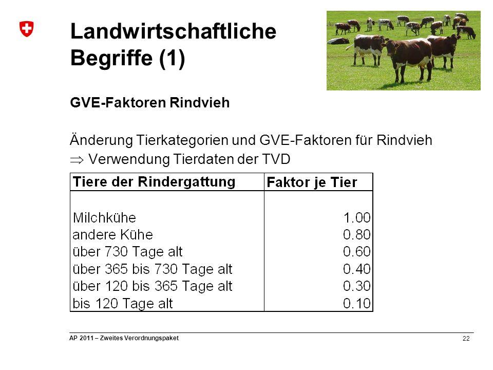 22 AP 2011 – Zweites Verordnungspaket Landwirtschaftliche Begriffe (1) GVE-Faktoren Rindvieh Änderung Tierkategorien und GVE-Faktoren für Rindvieh  V