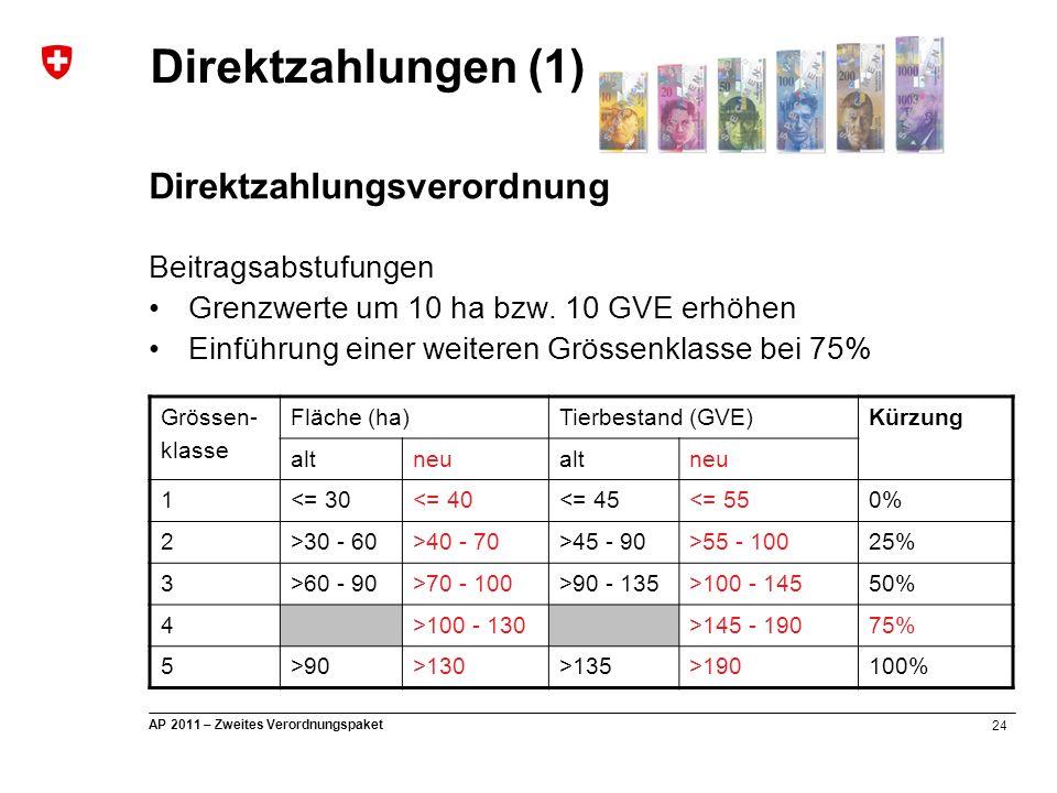 24 AP 2011 – Zweites Verordnungspaket Direktzahlungen (1) Direktzahlungsverordnung Beitragsabstufungen Grenzwerte um 10 ha bzw. 10 GVE erhöhen Einführ