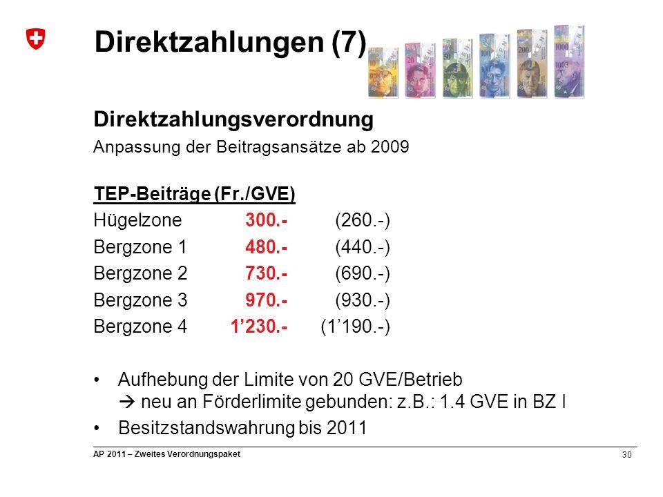 30 AP 2011 – Zweites Verordnungspaket Direktzahlungen (7) Direktzahlungsverordnung Anpassung der Beitragsansätze ab 2009 TEP-Beiträge (Fr./GVE) Hügelz