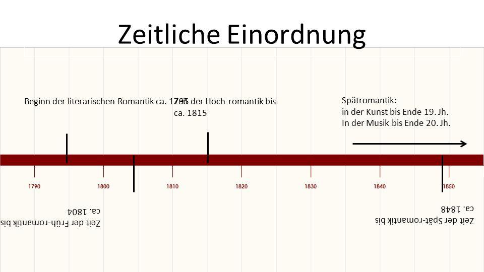 1790180018101820183018401850 Zeitliche Einordnung Beginn der literarischen Romantik ca.