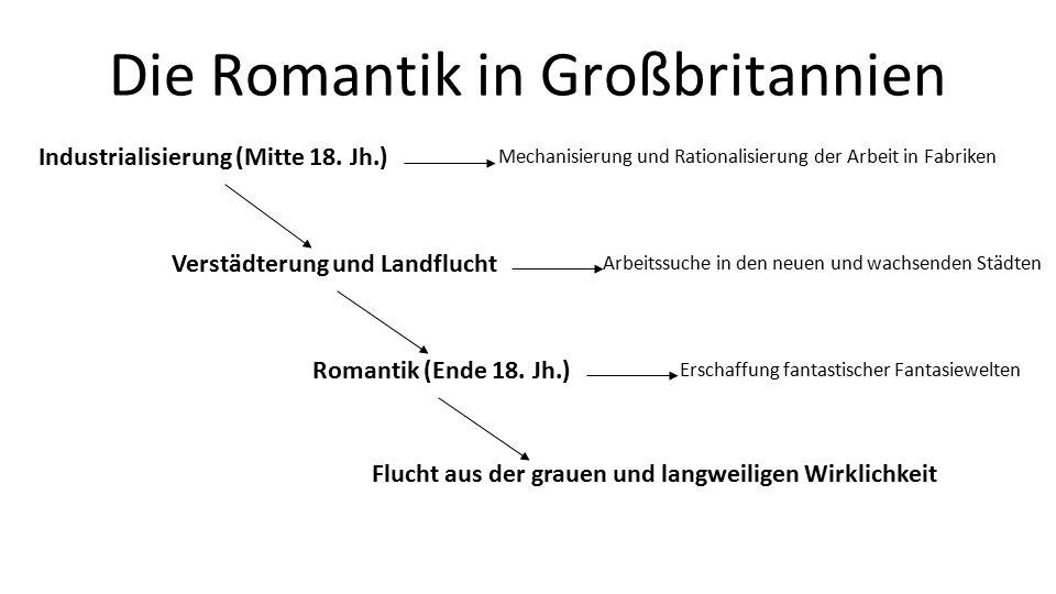 Die Romantik in Großbritannien Industrialisierung (Mitte 18.