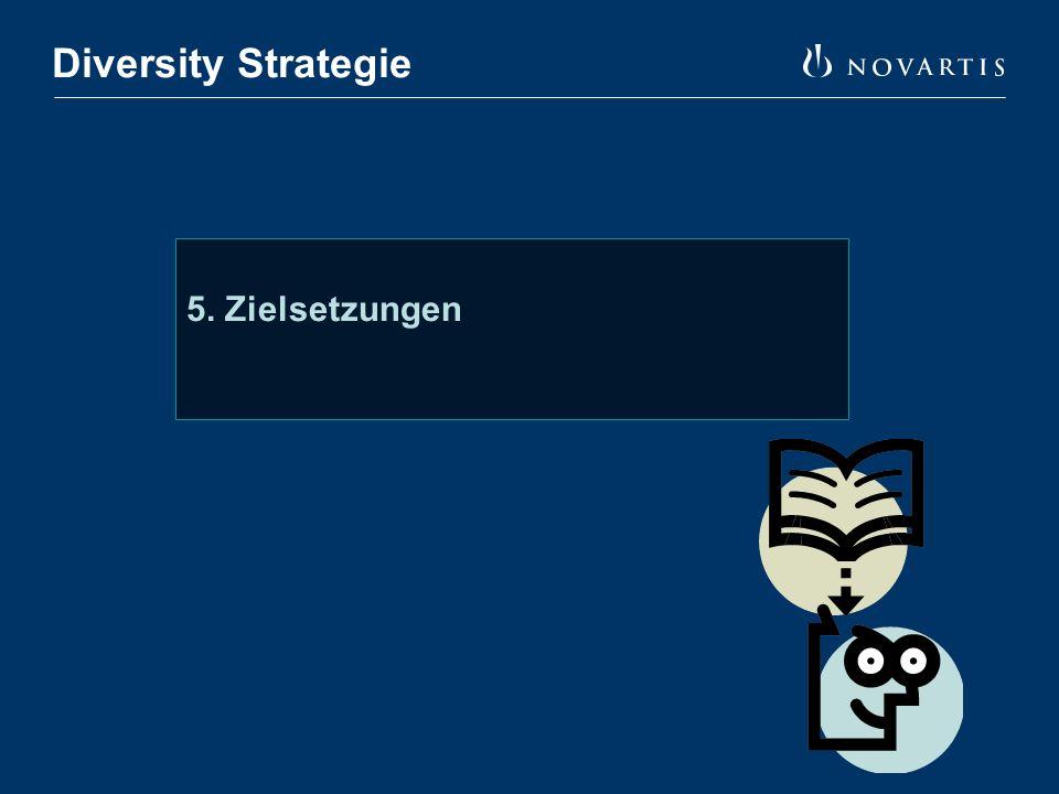 5. Zielsetzungen Diversity Strategie
