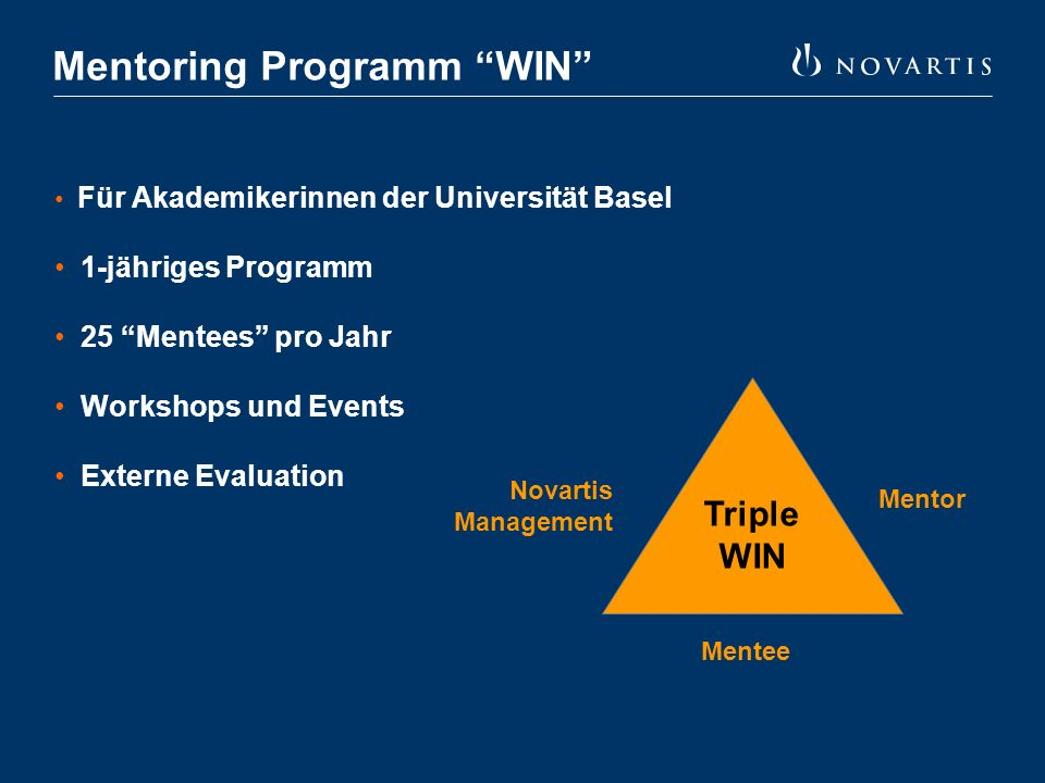Mentoring Programm WIN Für Akademikerinnen der Universität Basel 1-jähriges Programm 25 Mentees pro Jahr Workshops und Events Externe Evaluation Triple WIN Novartis Management Mentee Mentor