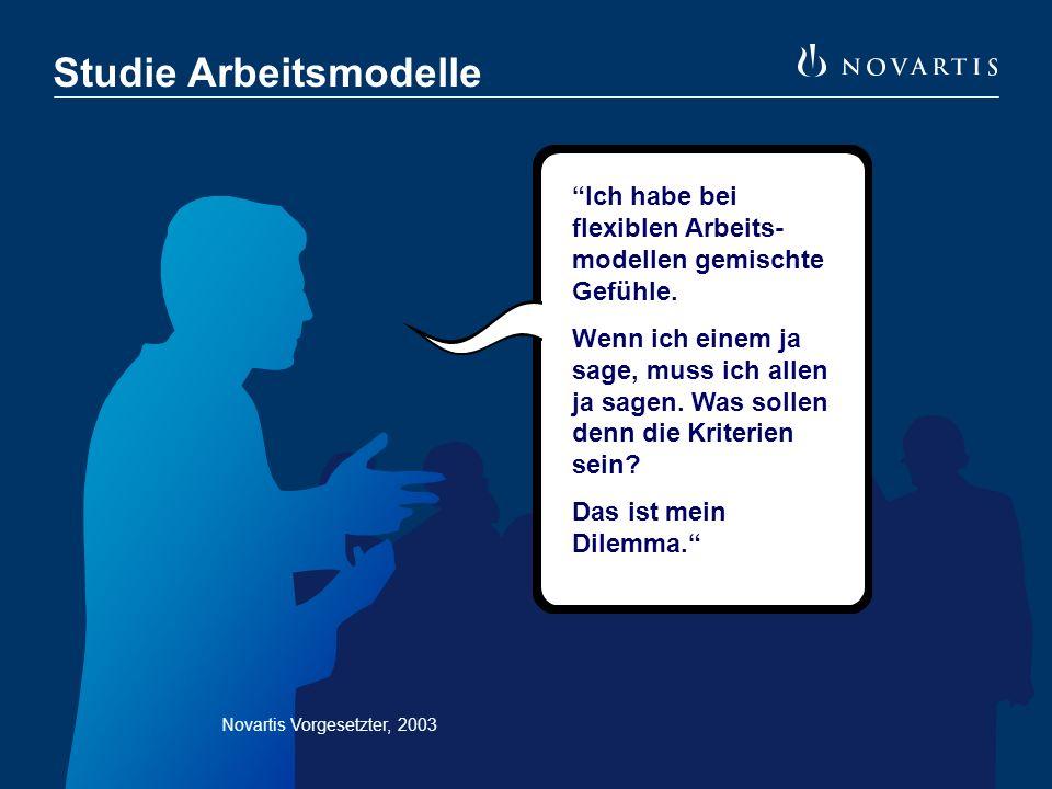 Studie Arbeitsmodelle Ich habe bei flexiblen Arbeits- modellen gemischte Gefühle.