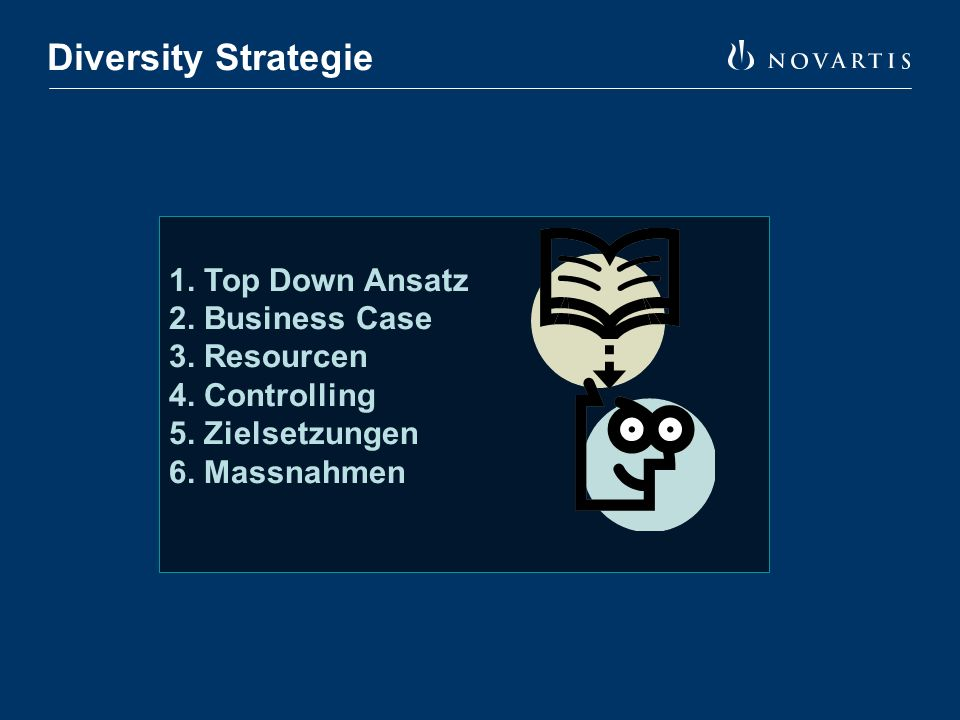 1. Top Down Ansatz 2. Business Case 3. Resourcen 4.