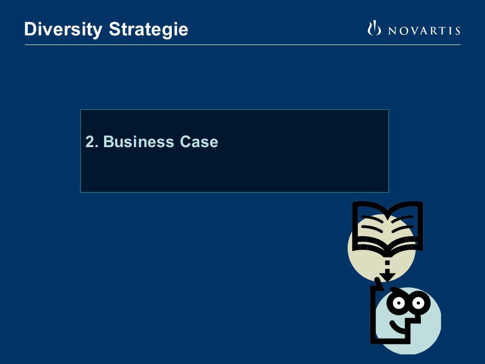1. Arbeitgeber 2. Innovation 3. Kundennähe Business Case Diversity
