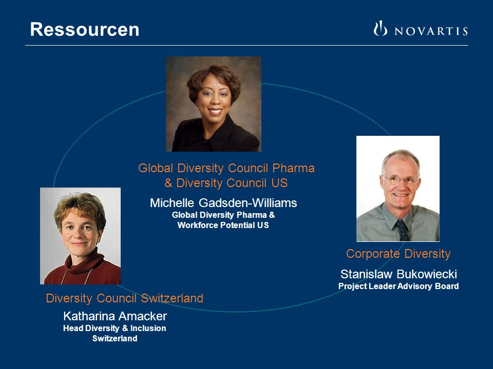 Katharina Amacker Head Diversity & Inclusion Switzerland Michelle Gadsden-Williams Global Diversity Pharma & Workforce Potential US Ressourcen Global Diversity Council Pharma & Diversity Council US Diversity Council Switzerland Corporate Diversity Stanislaw Bukowiecki Project Leader Advisory Board