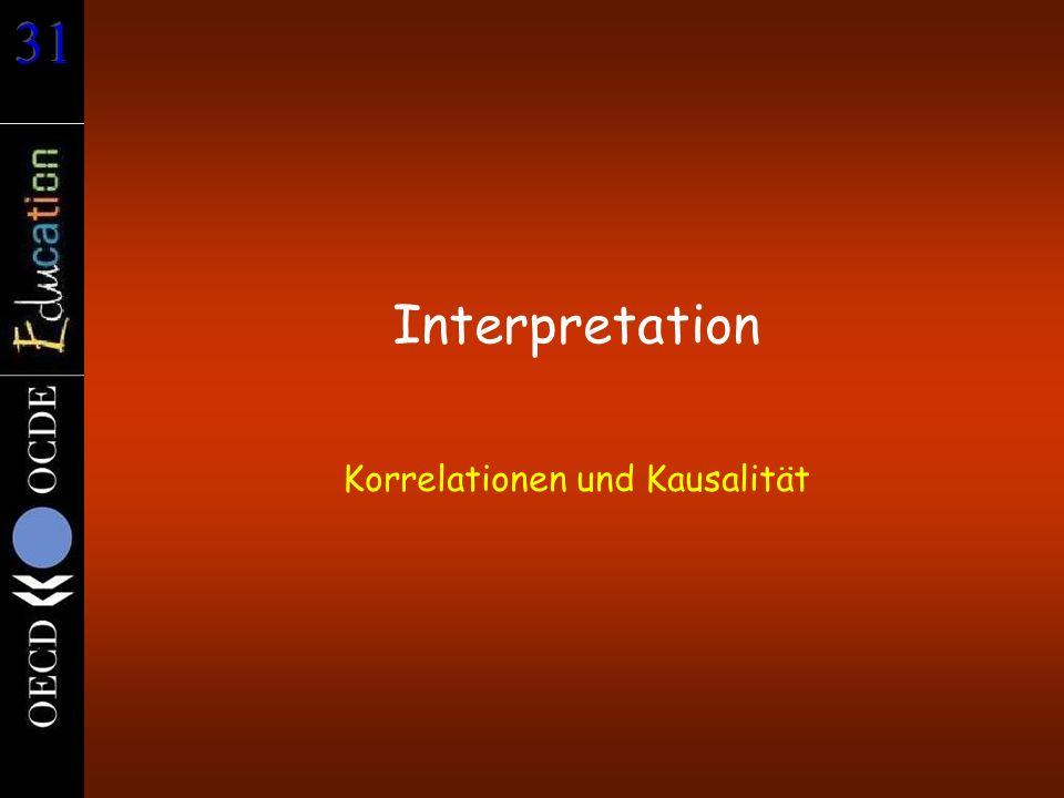 Interpretation Korrelationen und Kausalität