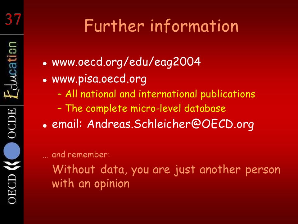 Further information www.oecd.org/edu/eag2004 www.pisa.oecd.org –All national and international publications –The complete micro-level database email: Andreas.Schleicher@OECD.org …and remember: Without data, you are just another person with an opinion