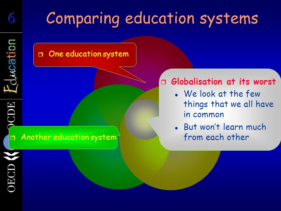 Comparing education systems r One education system r Globalisation at its worst We look at the few things that we all have in common But won't learn m