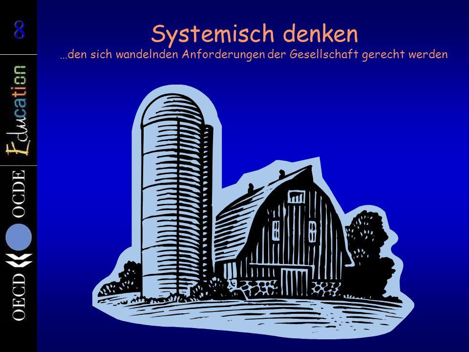 Systemisch denken …den sich wandelnden Anforderungen der Gesellschaft gerecht werden