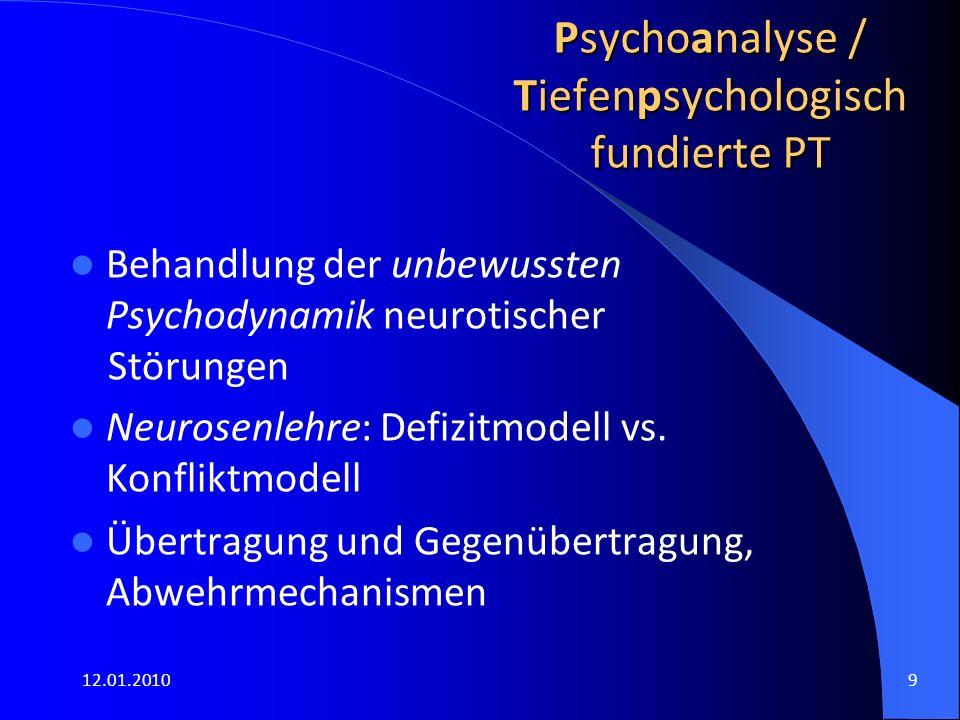 12.01.20109 Psychoanalyse / Tiefenpsychologisch fundierte PT Behandlung der unbewussten Psychodynamik neurotischer Störungen Neurosenlehre: Defizitmodell vs.