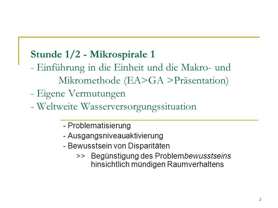 3 Stunde 1/2 - Mikrospirale 1 - Einführung in die Einheit und die Makro- und Mikromethode (EA>GA >Präsentation) - Eigene Vermutungen - Weltweite Wasserversorgungssituation - Problematisierung - Ausgangsniveauaktivierung - Bewusstsein von Disparitäten >> Begünstigung des Problembewusstseins hinsichtlich mündigen Raumverhaltens