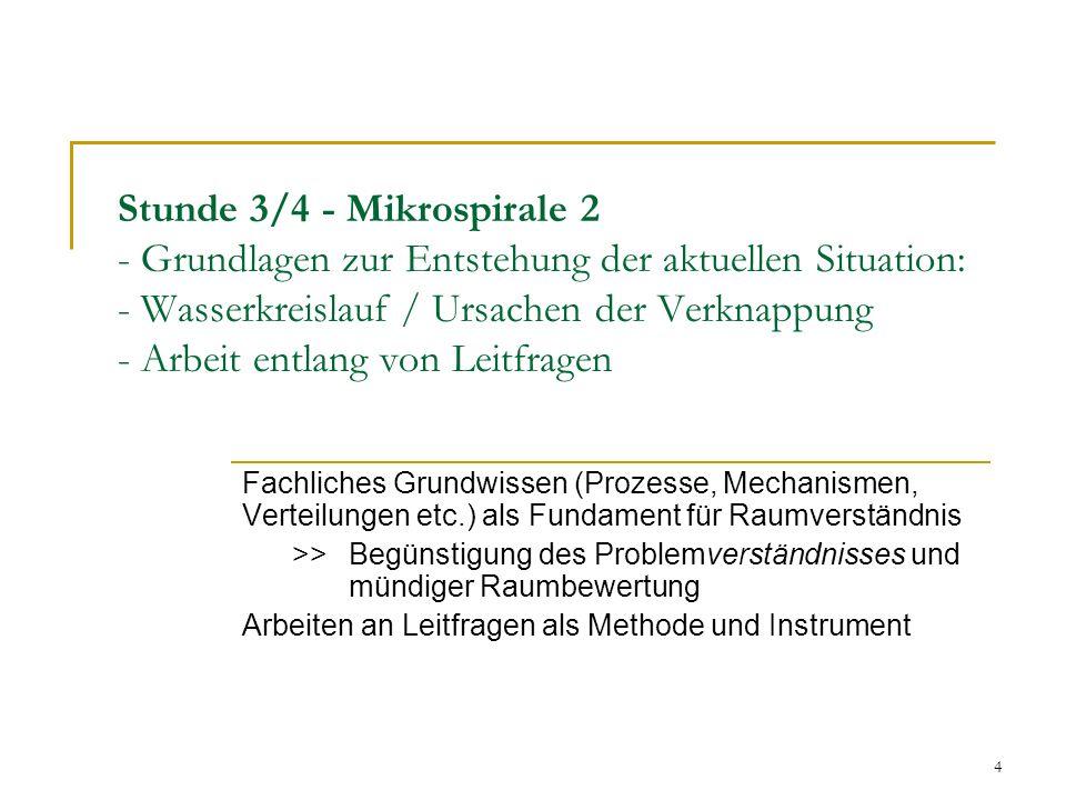 4 Stunde 3/4 - Mikrospirale 2 - Grundlagen zur Entstehung der aktuellen Situation: - Wasserkreislauf / Ursachen der Verknappung - Arbeit entlang von L