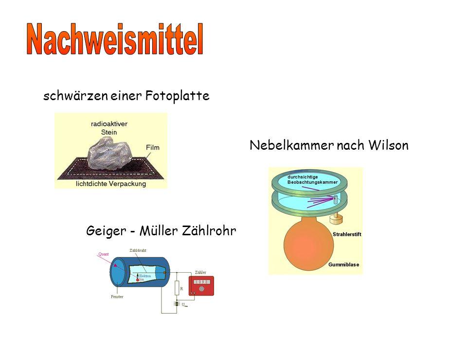 schwärzen einer Fotoplatte Geiger - Müller Zählrohr Nebelkammer nach Wilson