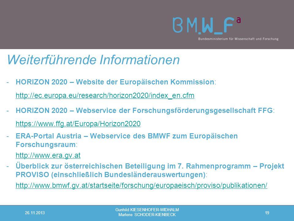 19 Weiterführende Informationen 26.11.2013 Gunhild KIESENHOFER-WIDHALM Marlene SCHODER-KIENBECK -HORIZON 2020 – Website der Europäischen Kommission: http://ec.europa.eu/research/horizon2020/index_en.cfm http://ec.europa.eu/research/horizon2020/index_en.cfm -HORIZON 2020 – Webservice der Forschungsförderungsgesellschaft FFG: https://www.ffg.at/Europa/Horizon2020 https://www.ffg.at/Europa/Horizon2020 -ERA-Portal Austria – Webservice des BMWF zum Europäischen Forschungsraum: -http://www.era.gv.athttp://www.era.gv.at -Überblick zur österreichischen Beteiligung im 7.