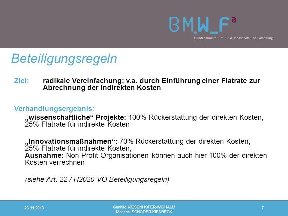 726.11.2013 Gunhild KIESENHOFER-WIDHALM Marlene SCHODER-KIENBECK Beteiligungsregeln Ziel: radikale Vereinfachung; v.a.