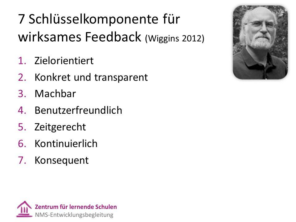 7 Schlüsselkomponente für wirksames Feedback (Wiggins 2012) 1.Zielorientiert 2.Konkret und transparent 3.Machbar 4.Benutzerfreundlich 5.Zeitgerecht 6.Kontinuierlich 7.Konsequent