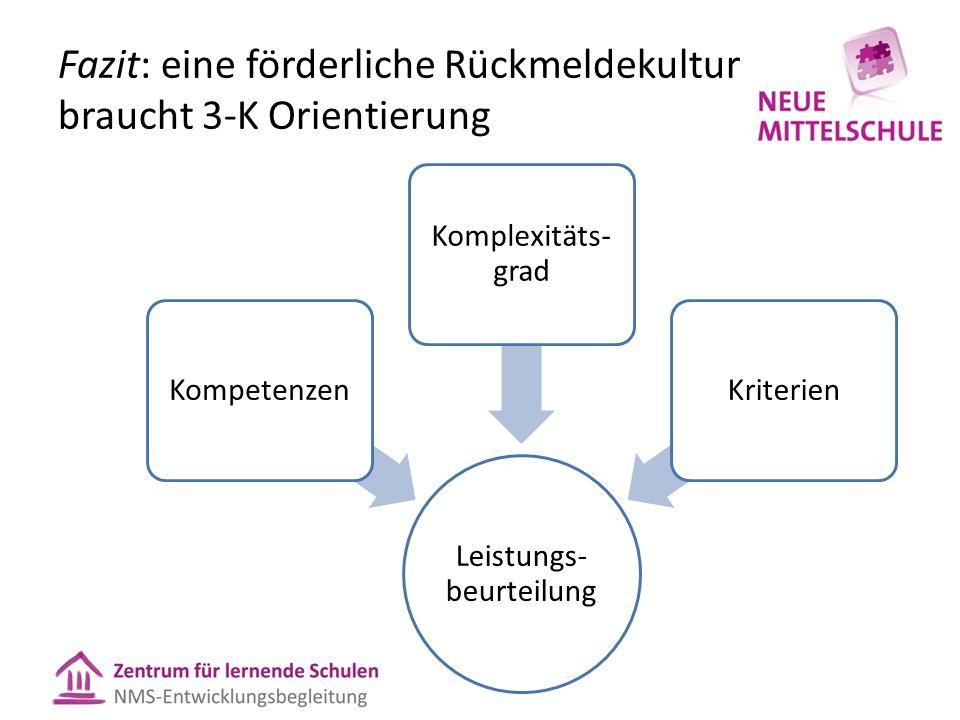 Fazit: eine förderliche Rückmeldekultur braucht 3-K Orientierung Leistungs- beurteilung Kompetenzen Komplexitäts- grad Kriterien