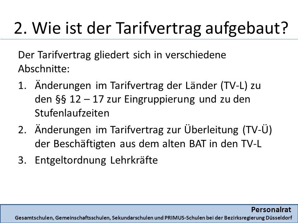 2. Wie ist der Tarifvertrag aufgebaut.