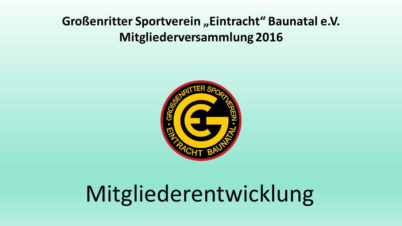 """Großenritter Sportverein """"Eintracht Baunatal e.V. Mitgliederversammlung 2016 Mitgliederentwicklung"""