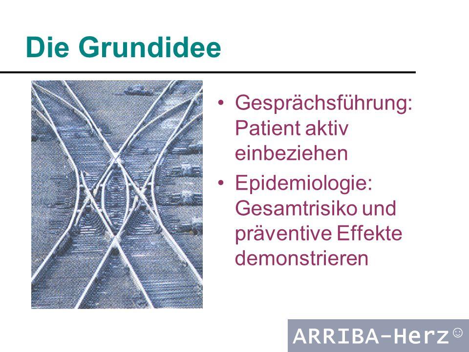 ARRIBA-Herz ☺ Die Grundidee Gesprächsführung: Patient aktiv einbeziehen Epidemiologie: Gesamtrisiko und präventive Effekte demonstrieren