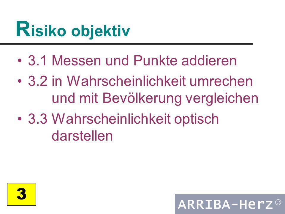 ARRIBA-Herz ☺ R isiko objektiv 3.1 Messen und Punkte addieren 3.2 in Wahrscheinlichkeit umrechen und mit Bevölkerung vergleichen 3.3 Wahrscheinlichkeit optisch darstellen 3