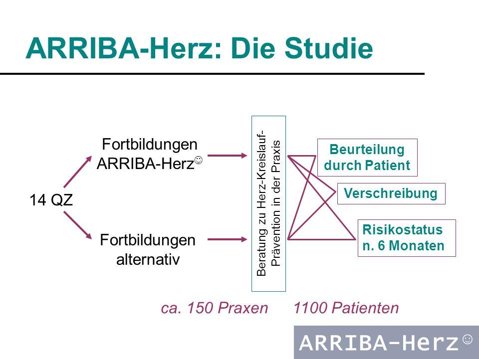 ARRIBA-Herz ☺ ARRIBA-Herz: Die Studie 14 QZ Fortbildungen ARRIBA-Herz Fortbildungen alternativ Beratung zu Herz-Kreislauf- Prävention in der Praxis Beurteilung durch Patient Verschreibung Risikostatus n.