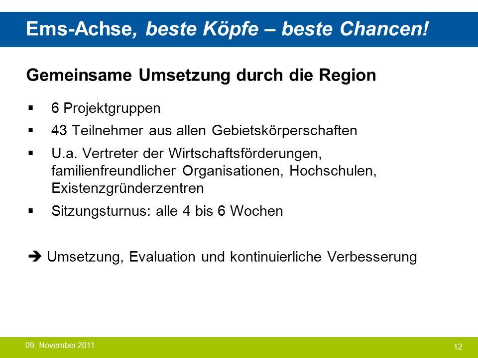 Ems-Achse, beste Köpfe – beste Chancen.