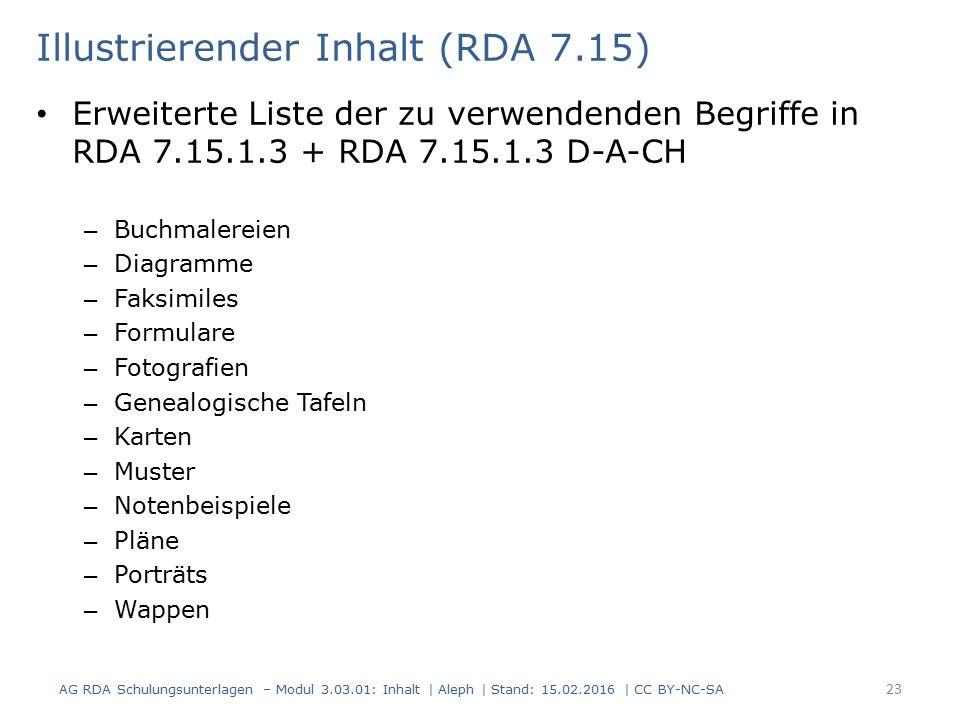 Illustrierender Inhalt (RDA 7.15) Erweiterte Liste der zu verwendenden Begriffe in RDA 7.15.1.3 + RDA 7.15.1.3 D-A-CH – Buchmalereien – Diagramme – Fa