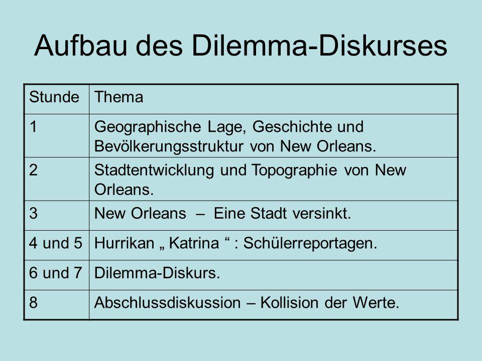 Aufbau des Dilemma-Diskurses StundeThema 1Geographische Lage, Geschichte und Bevölkerungsstruktur von New Orleans.
