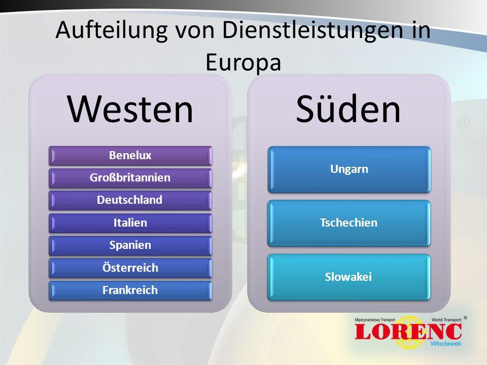 Aufteilung von Dienstleistungen in Europa Westen BeneluxGroßbritannienDeutschlandItalienSpanienÖsterreichFrankreich Süden UngarnTschechienSlowakei