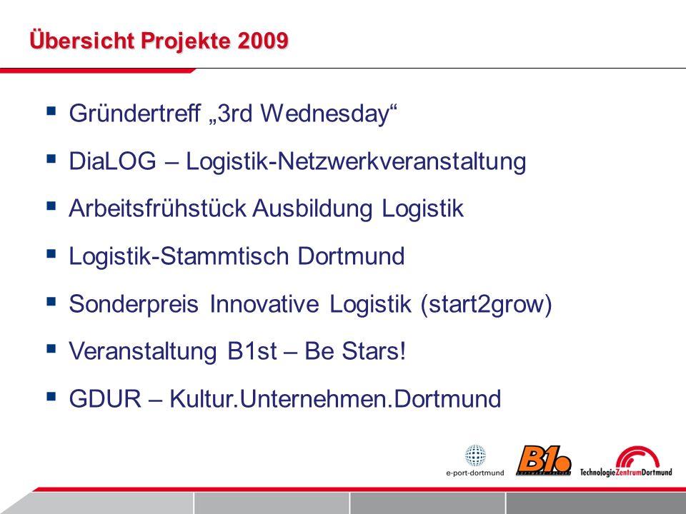 "Übersicht Projekte 2009  Gründertreff ""3rd Wednesday  DiaLOG – Logistik-Netzwerkveranstaltung  Arbeitsfrühstück Ausbildung Logistik  Logistik-Stammtisch Dortmund  Sonderpreis Innovative Logistik (start2grow)  Veranstaltung B1st – Be Stars."