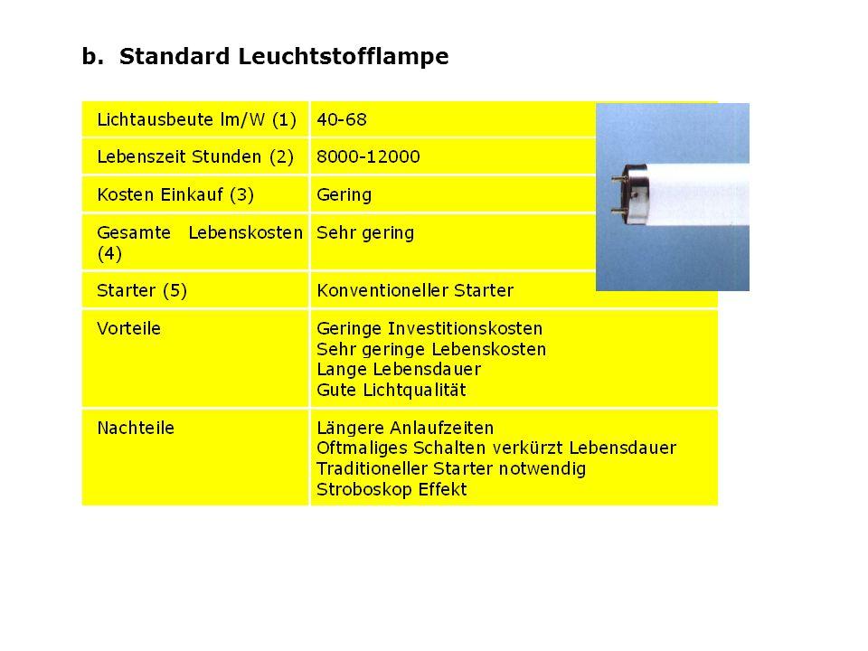 b. Standard Leuchtstofflampe