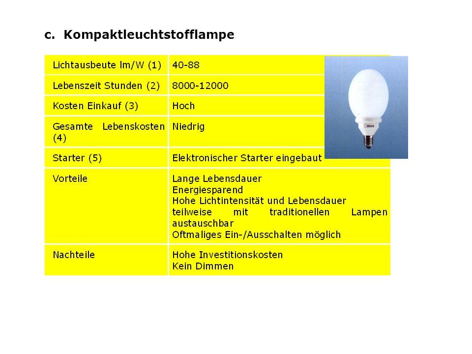 c. Kompaktleuchtstofflampe