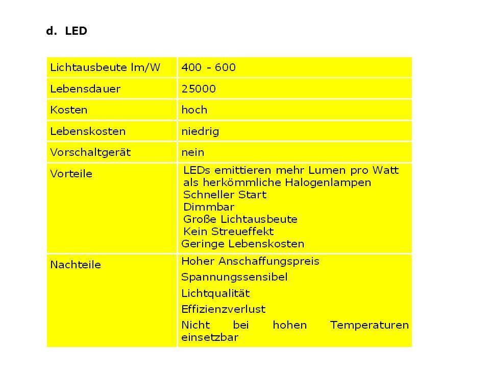 d. LED