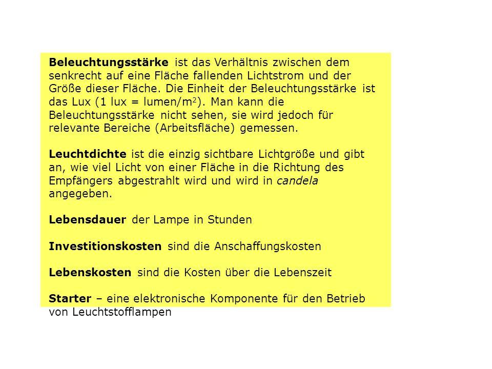 Groß Kann Lichter Installation Zeitgenössisch - Elektrische ...
