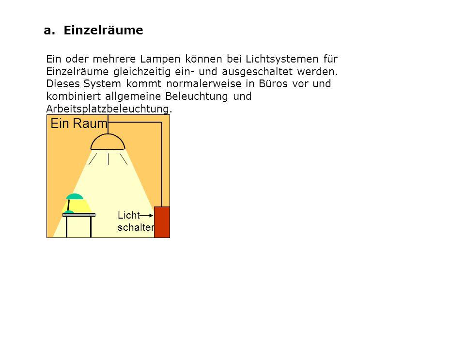 a. Einzelräume Ein oder mehrere Lampen können bei Lichtsystemen für Einzelräume gleichzeitig ein- und ausgeschaltet werden. Dieses System kommt normal