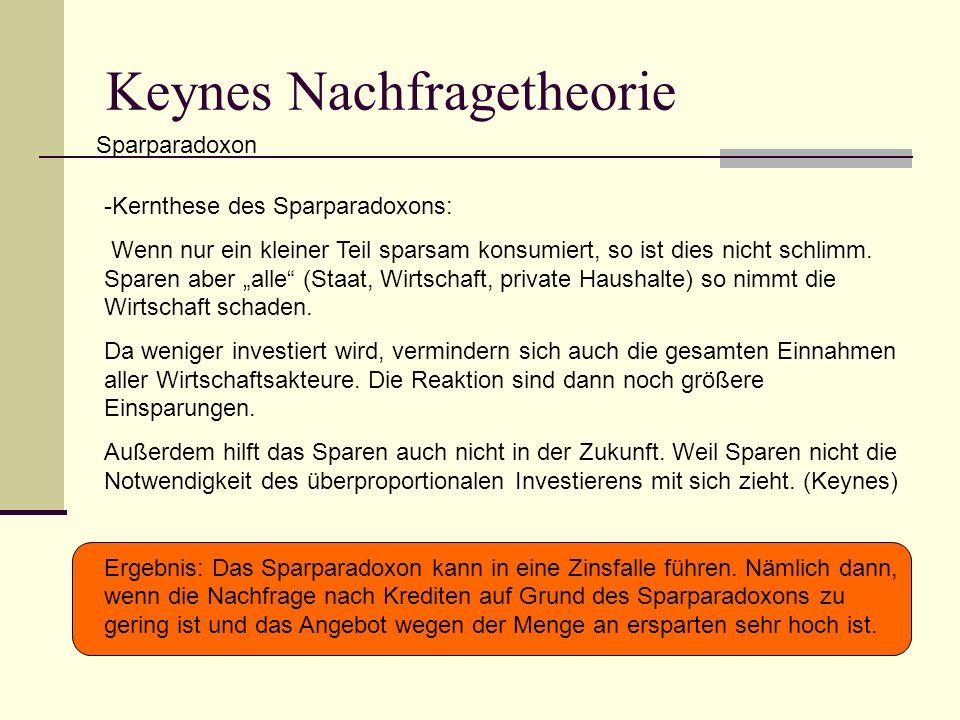 Keynes Nachfragetheorie Sparparadoxon -Kernthese des Sparparadoxons: Wenn nur ein kleiner Teil sparsam konsumiert, so ist dies nicht schlimm.