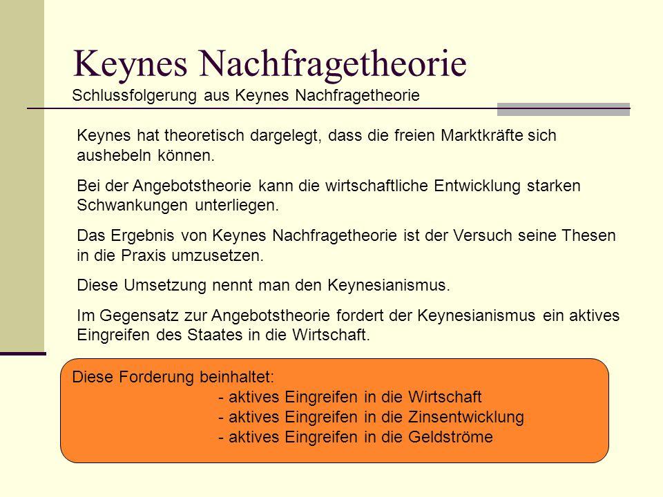 Keynes Nachfragetheorie Schlussfolgerung aus Keynes Nachfragetheorie Keynes hat theoretisch dargelegt, dass die freien Marktkräfte sich aushebeln können.