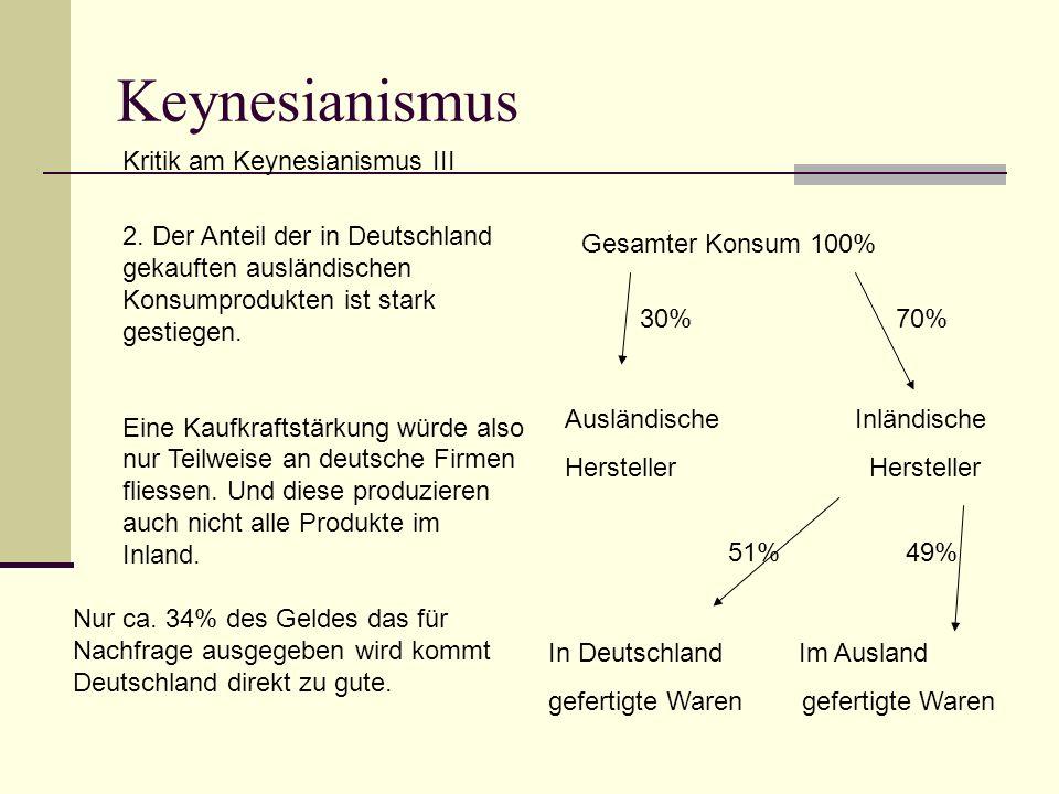 Keynesianismus Kritik am Keynesianismus III 2.