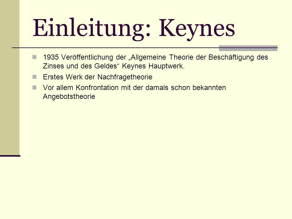 """Einleitung: Keynes 1935 Veröffentlichung der """"Allgemeine Theorie der Beschäftigung des Zinses und des Geldes Keynes Hauptwerk."""