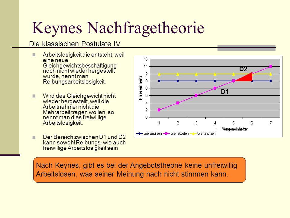 Keynes Nachfragetheorie Arbeitslosigkeit die entsteht, weil eine neue Gleichgewichtsbeschäftigung noch nicht wieder hergestellt wurde, nennt man Reibungsarbeitslosigkeit.