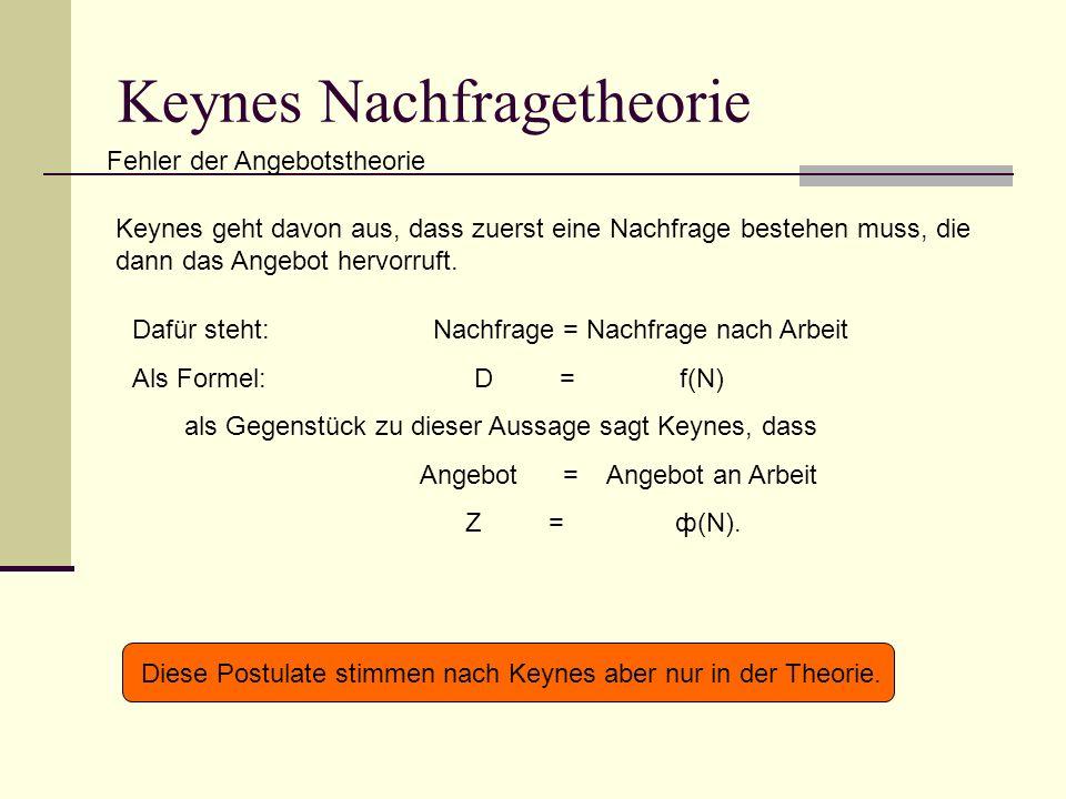Keynes Nachfragetheorie Fehler der Angebotstheorie Keynes geht davon aus, dass zuerst eine Nachfrage bestehen muss, die dann das Angebot hervorruft.