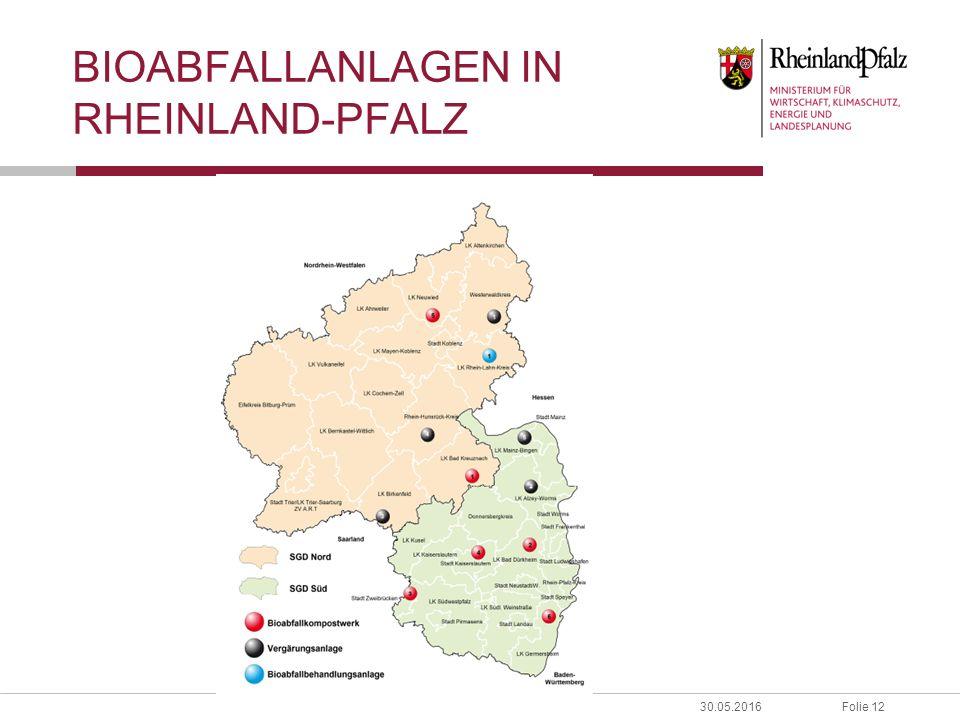 Folie 1230.05.2016 BIOABFALLANLAGEN IN RHEINLAND-PFALZ