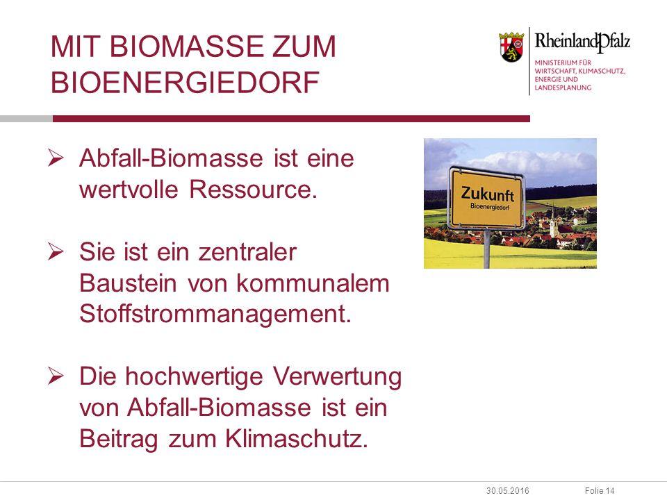 Folie 1430.05.2016 MIT BIOMASSE ZUM BIOENERGIEDORF  Abfall-Biomasse ist eine wertvolle Ressource.  Sie ist ein zentraler Baustein von kommunalem Sto