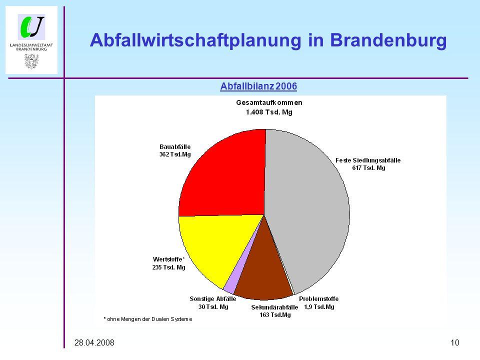 1028.04.2008 Abfallbilanz 2006 Abfallwirtschaftplanung in Brandenburg