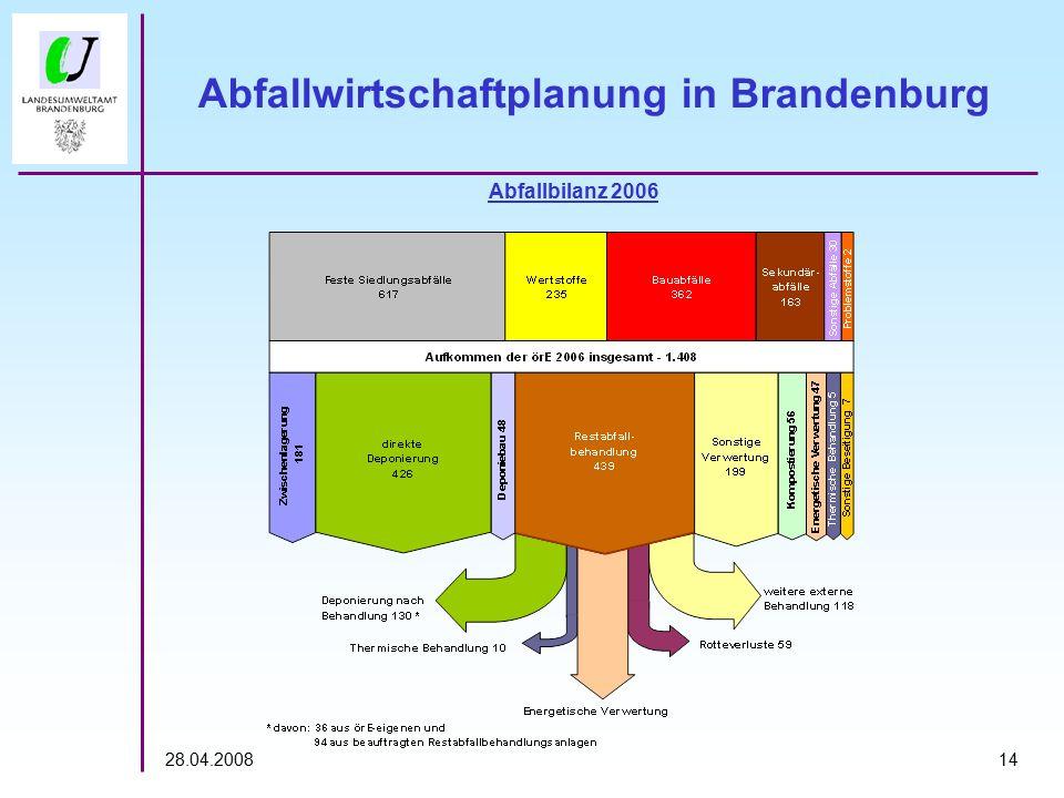 1428.04.2008 Abfallwirtschaftplanung in Brandenburg Abfallbilanz 2006